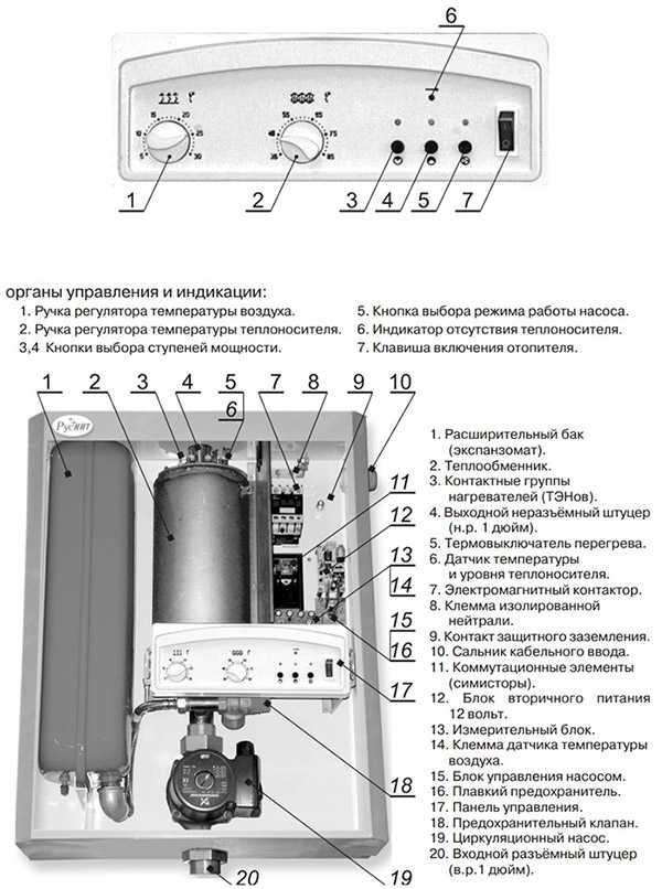 электрический котел для отопления частного дома двухконтурный